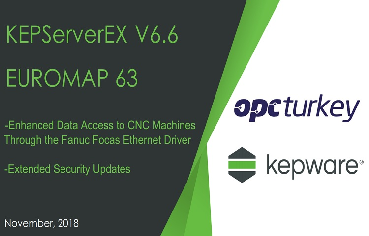 KEPServerEX Version 6.6 Now Available!
